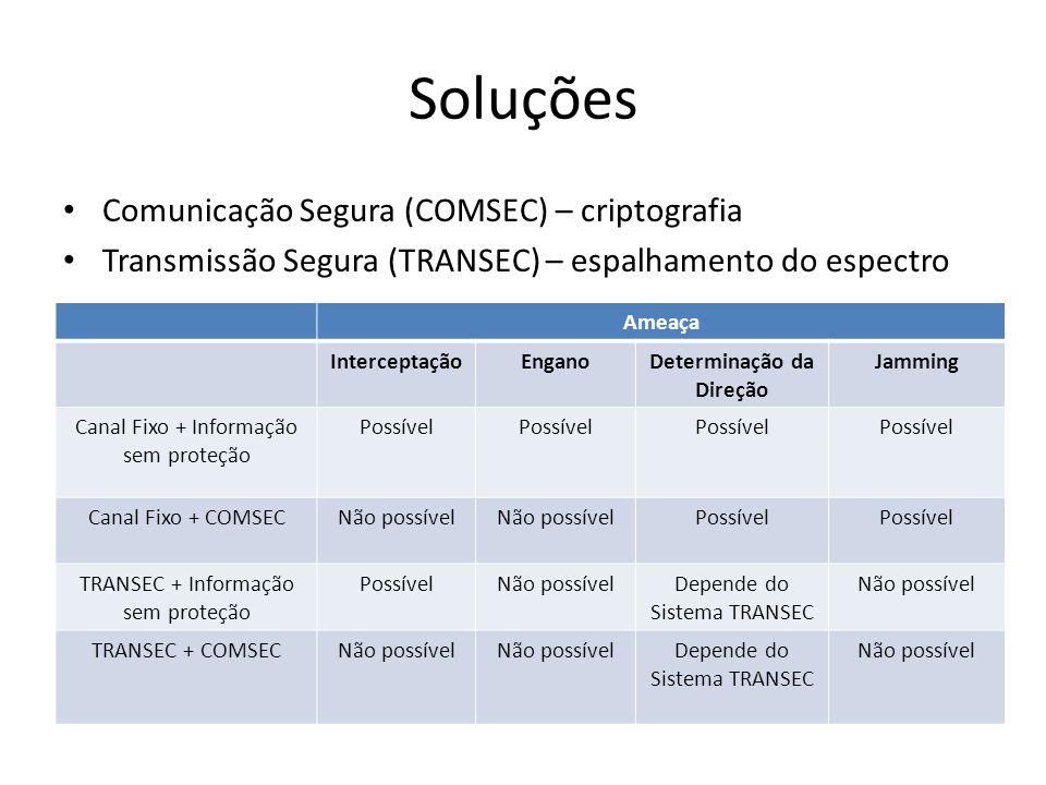 Soluções Comunicação Segura (COMSEC) – criptografia Transmissão Segura (TRANSEC) – espalhamento do espectro Ameaça InterceptaçãoEnganoDeterminação da Direção Jamming Canal Fixo + Informação sem proteção Possível Canal Fixo + COMSECNão possível Possível TRANSEC + Informação sem proteção PossívelNão possívelDepende do Sistema TRANSEC Não possível TRANSEC + COMSECNão possível Depende do Sistema TRANSEC Não possível