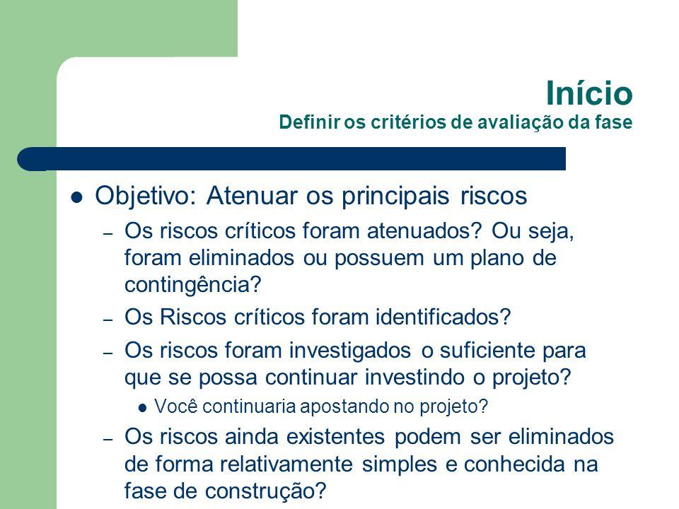 Início Definir os critérios de avaliação da fase Objetivo: Atenuar os principais riscos – Os riscos críticos foram atenuados? Ou seja, foram eliminado