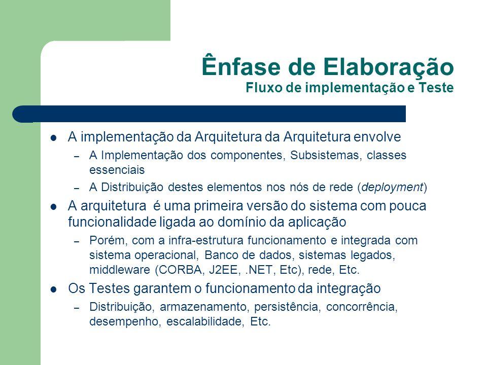 Ênfase de Elaboração Fluxo de implementação e Teste A implementação da Arquitetura da Arquitetura envolve – A Implementação dos componentes, Subsistem