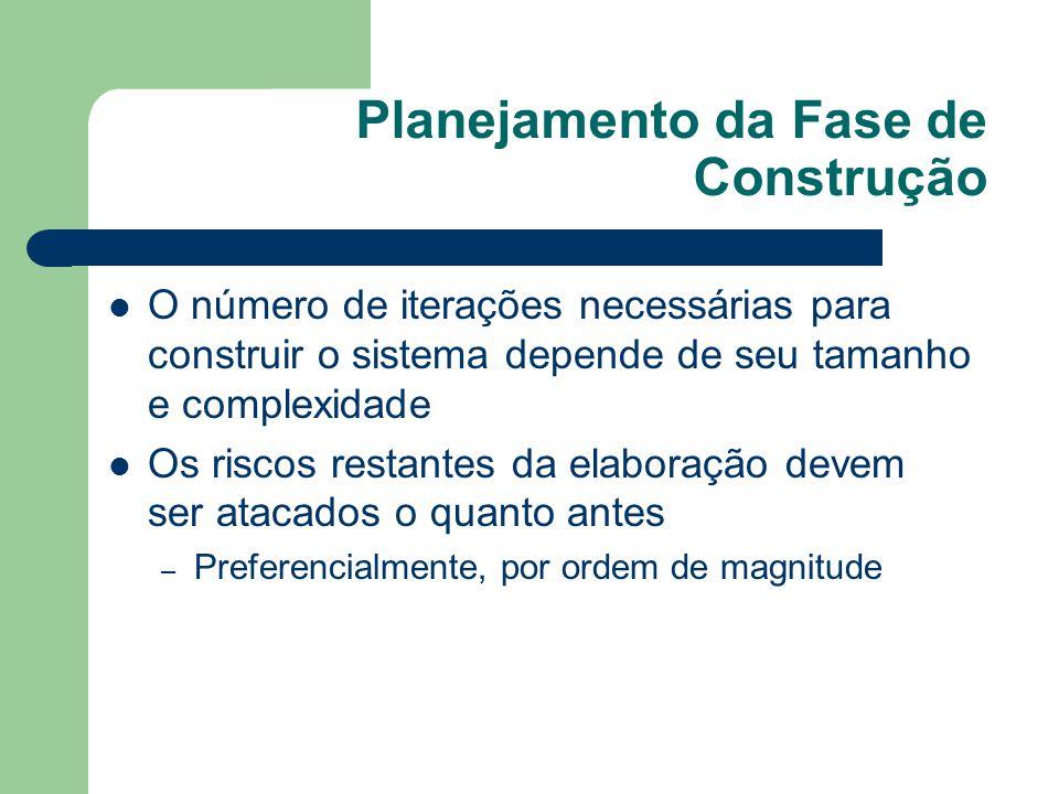 Planejamento da Fase de Construção O número de iterações necessárias para construir o sistema depende de seu tamanho e complexidade Os riscos restante