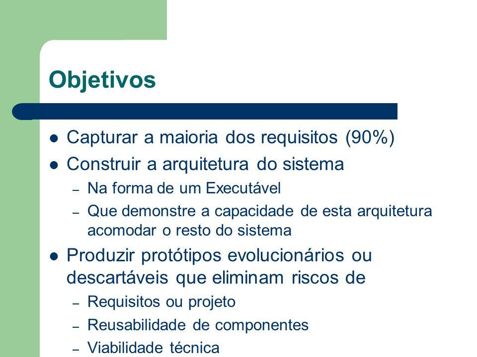 Objetivos Capturar a maioria dos requisitos (90%) Construir a arquitetura do sistema – Na forma de um Executável – Que demonstre a capacidade de esta