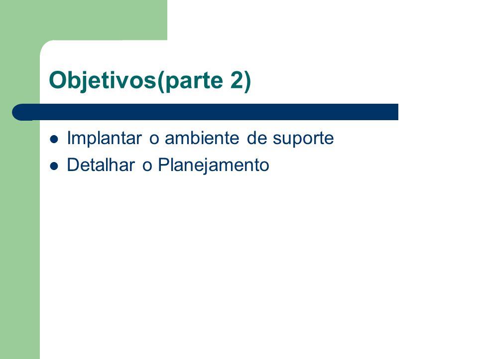 Objetivos(parte 2) Implantar o ambiente de suporte Detalhar o Planejamento