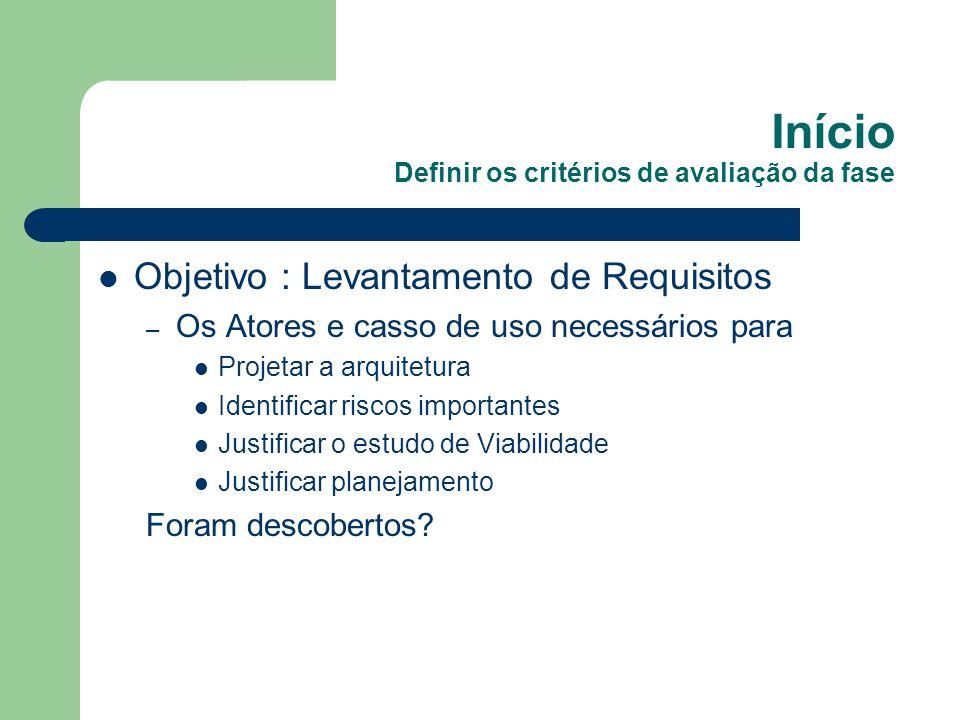 Início Definir os critérios de avaliação da fase Objetivo : Levantamento de Requisitos – Os Atores e casso de uso necessários para Projetar a arquitet
