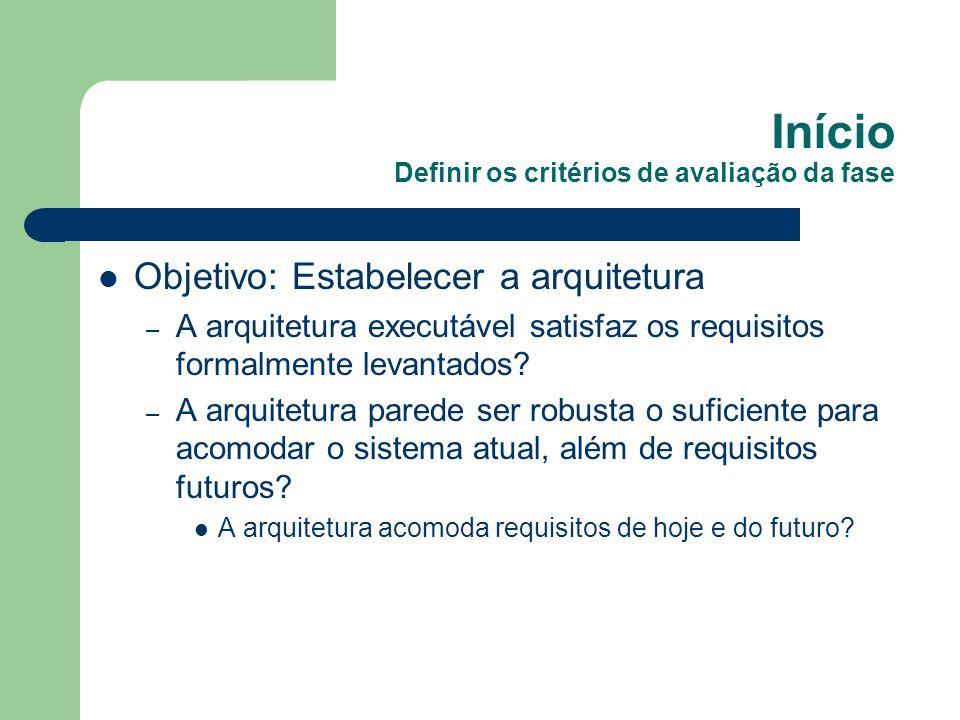 Início Definir os critérios de avaliação da fase Objetivo: Estabelecer a arquitetura – A arquitetura executável satisfaz os requisitos formalmente lev