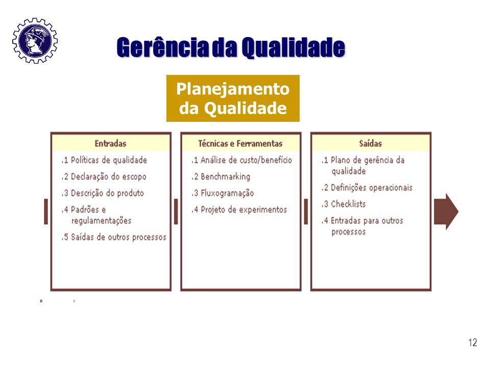 12 Gerência da Qualidade Planejamento da Qualidade