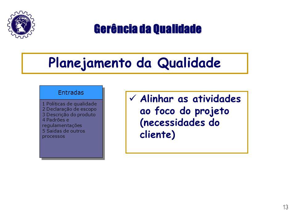 13 Gerência da Qualidade Alinhar as atividades ao foco do projeto (necessidades do cliente) Planejamento da Qualidade Entradas 1 Políticas de qualidad