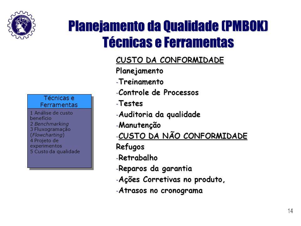 14 Planejamento da Qualidade (PMBOK) Técnicas e Ferramentas Técnicas e Ferramentas 1 Análise de custo benefício 2 Benchmarking 3 Fluxogramação (Flowch