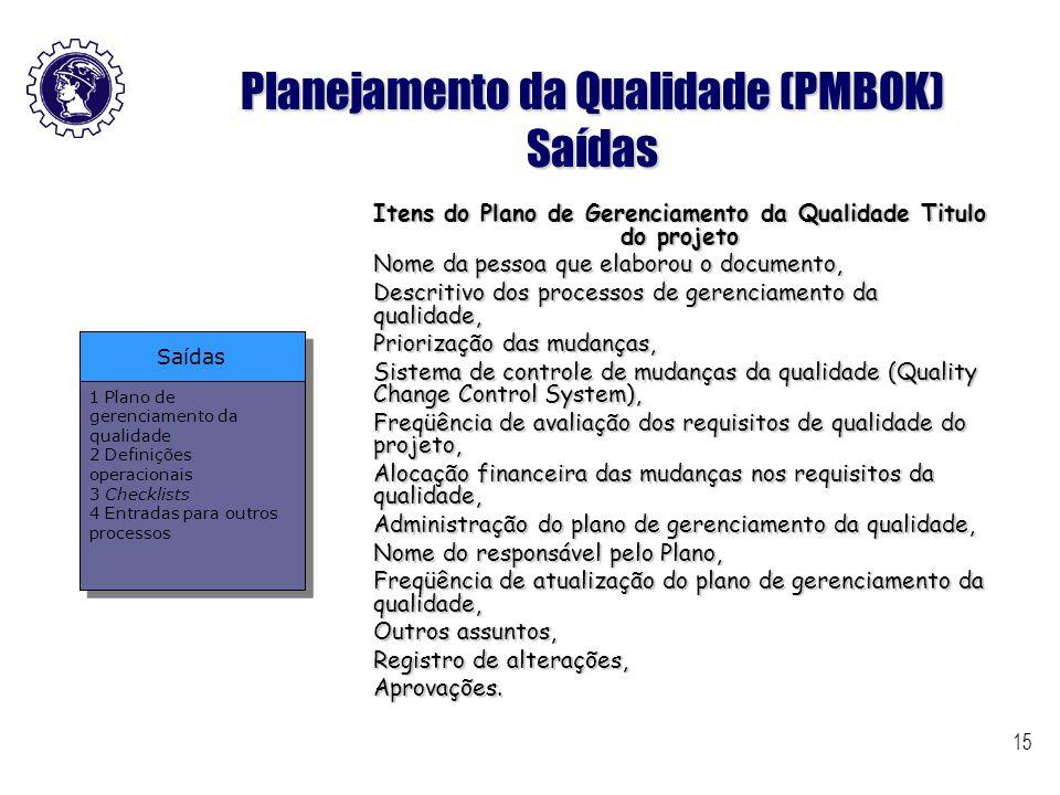 15 Planejamento da Qualidade (PMBOK) Saídas Saídas 1 Plano de gerenciamento da qualidade 2 Definições operacionais 3 Checklists 4 Entradas para outros