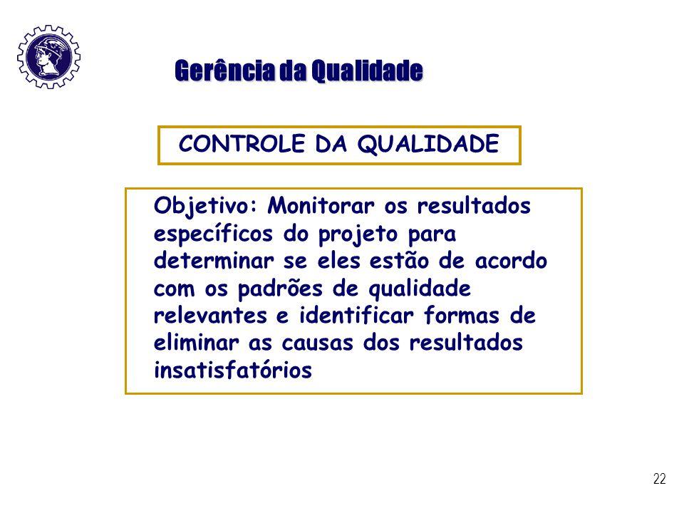 22 Gerência da Qualidade Objetivo: Monitorar os resultados específicos do projeto para determinar se eles estão de acordo com os padrões de qualidade