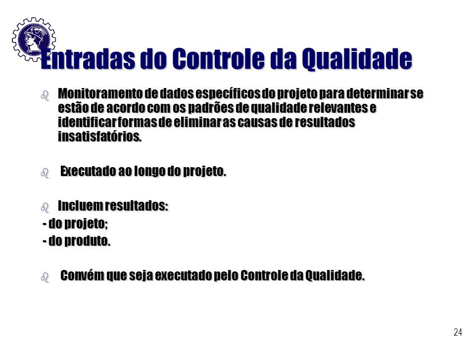 24 Entradas do Controle da Qualidade b Monitoramento de dados específicos do projeto para determinar se estão de acordo com os padrões de qualidade re