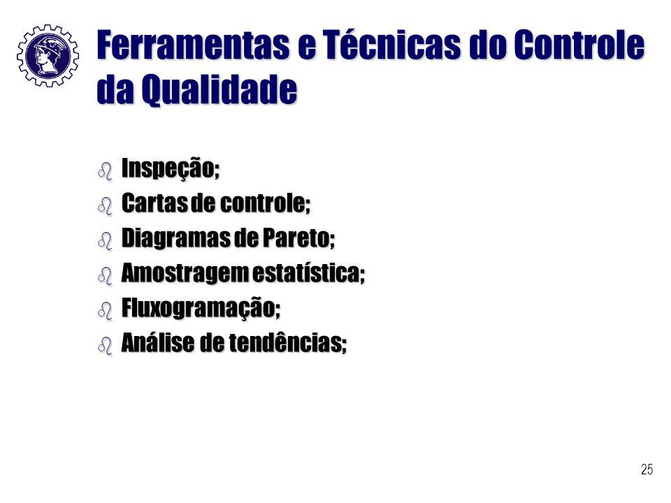 25 Ferramentas e Técnicas do Controle da Qualidade b Inspeção; b Cartas de controle; b Diagramas de Pareto; b Amostragem estatística; b Fluxogramação;