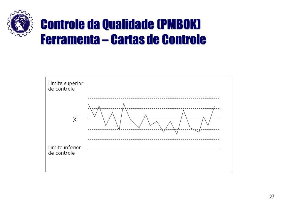 27 Controle da Qualidade (PMBOK) Ferramenta – Cartas de Controle X Limite inferior de controle Limite superior de controle