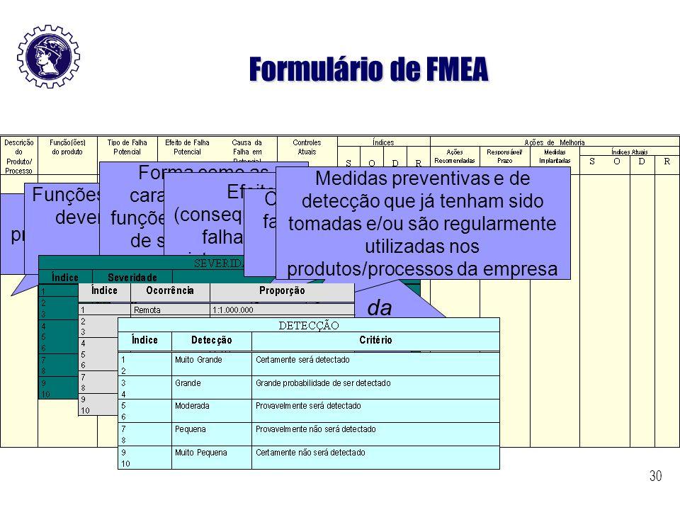30 Formulário de FMEA Produto ou processo objeto de análise Funções ou características que devem ser atendidas pelo produto. Ex. manter rotação consta