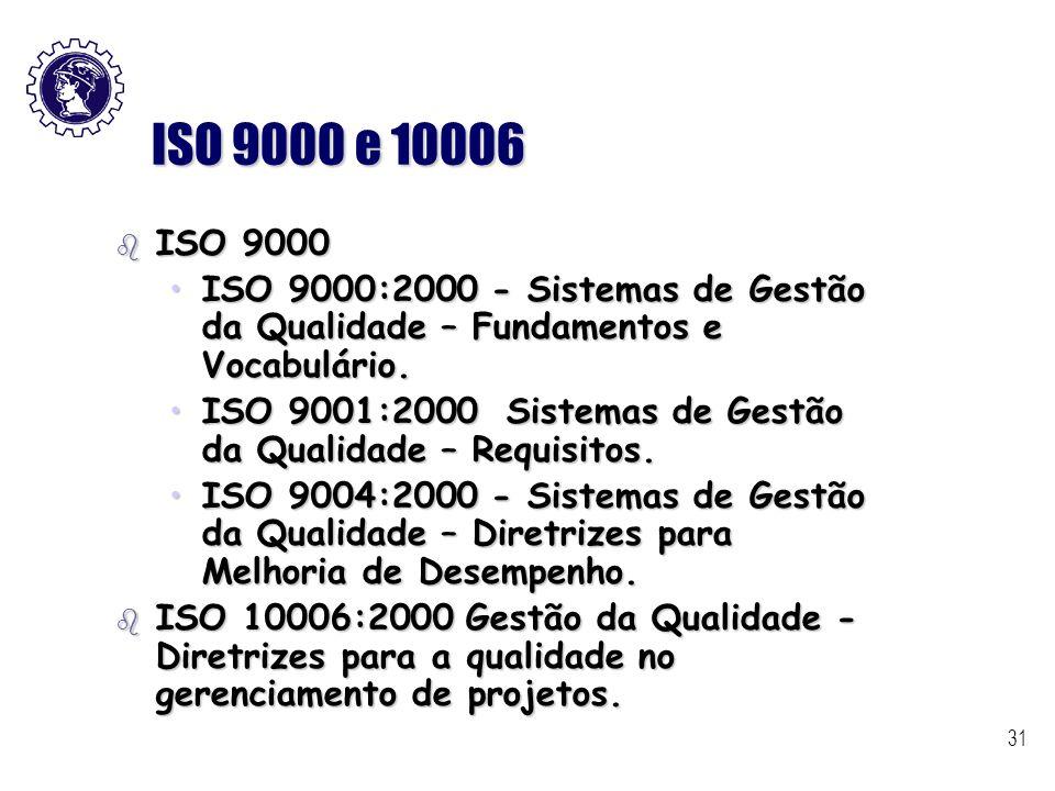 31 ISO 9000 e 10006 b ISO 9000 ISO 9000:2000 - Sistemas de Gestão da Qualidade – Fundamentos e Vocabulário.ISO 9000:2000 - Sistemas de Gestão da Quali