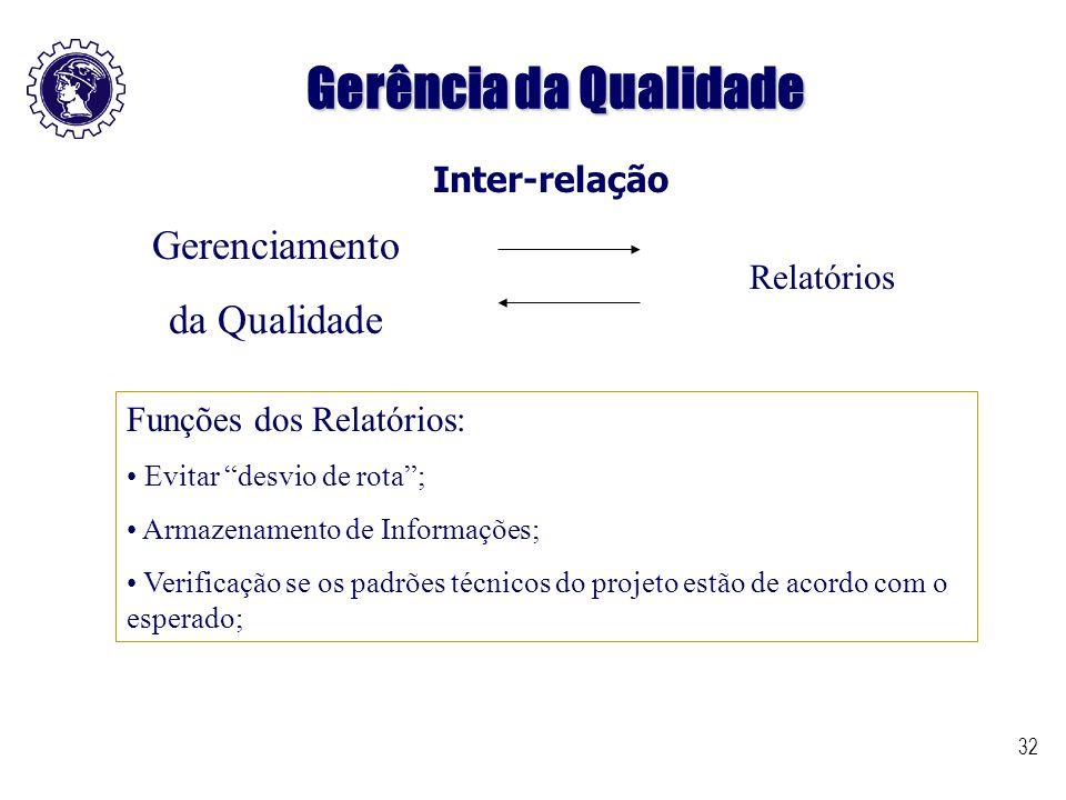 """32 Gerência da Qualidade Inter-relação Gerenciamento da Qualidade Relatórios Funções dos Relatórios: Evitar """"desvio de rota""""; Armazenamento de Informa"""