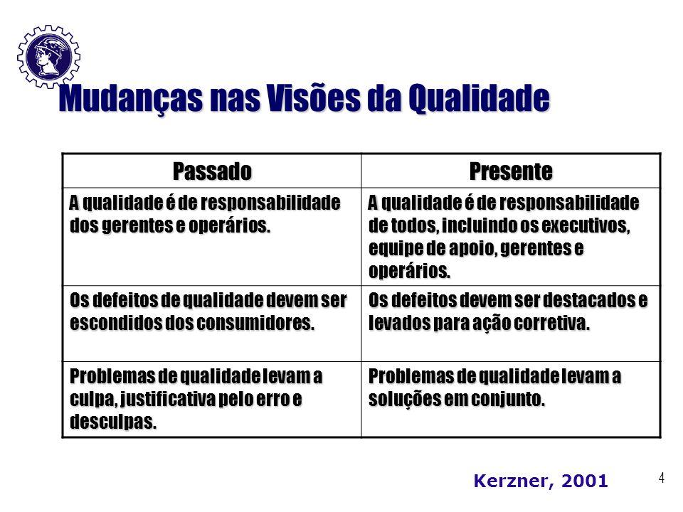 4 Mudanças nas Visões da Qualidade PassadoPresente A qualidade é de responsabilidade dos gerentes e operários. A qualidade é de responsabilidade de to
