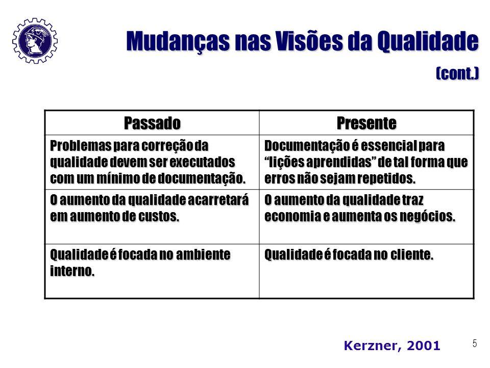 5 Mudanças nas Visões da Qualidade (cont.) PassadoPresente Problemas para correção da qualidade devem ser executados com um mínimo de documentação. Do