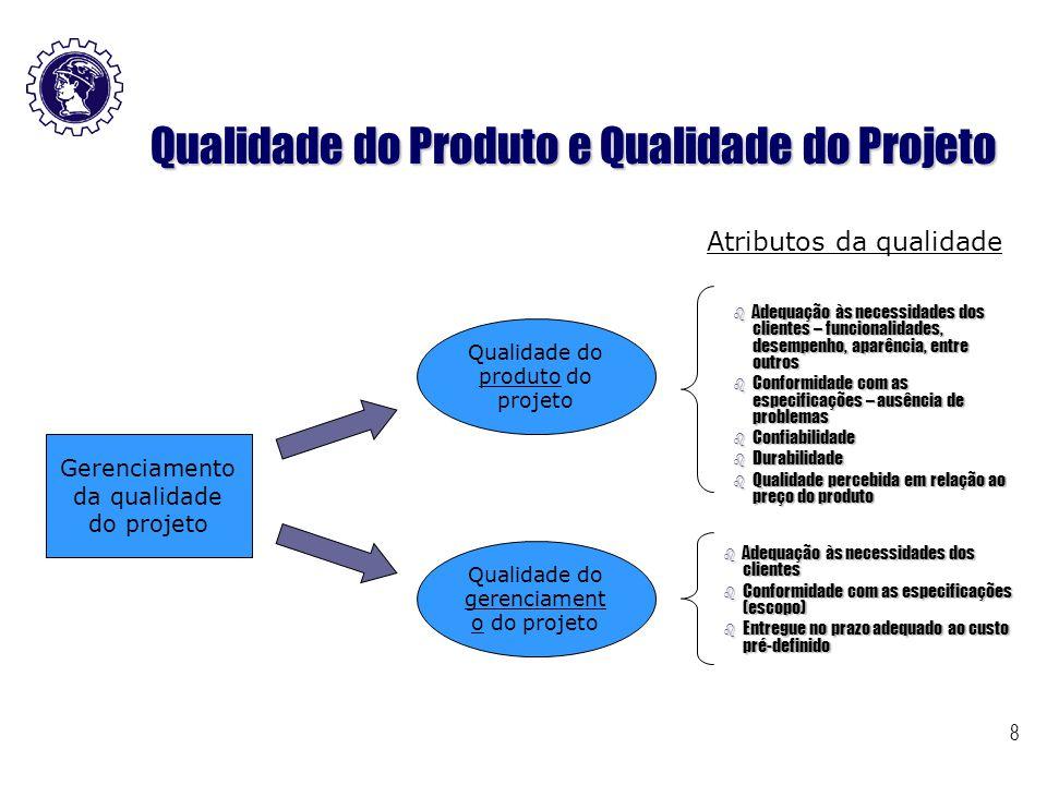 8 Qualidade do Produto e Qualidade do Projeto Gerenciamento da qualidade do projeto Qualidade do produto do projeto Qualidade do gerenciament o do pro