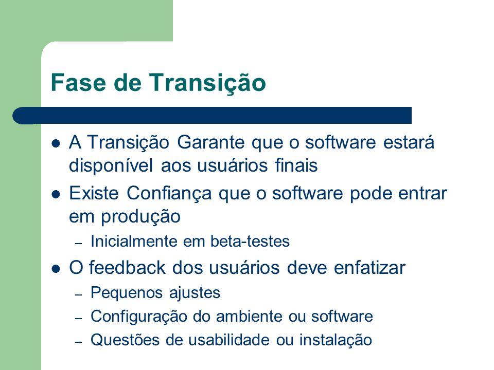 A Transição Garante que o software estará disponível aos usuários finais Existe Confiança que o software pode entrar em produção – Inicialmente em beta-testes O feedback dos usuários deve enfatizar – Pequenos ajustes – Configuração do ambiente ou software – Questões de usabilidade ou instalação