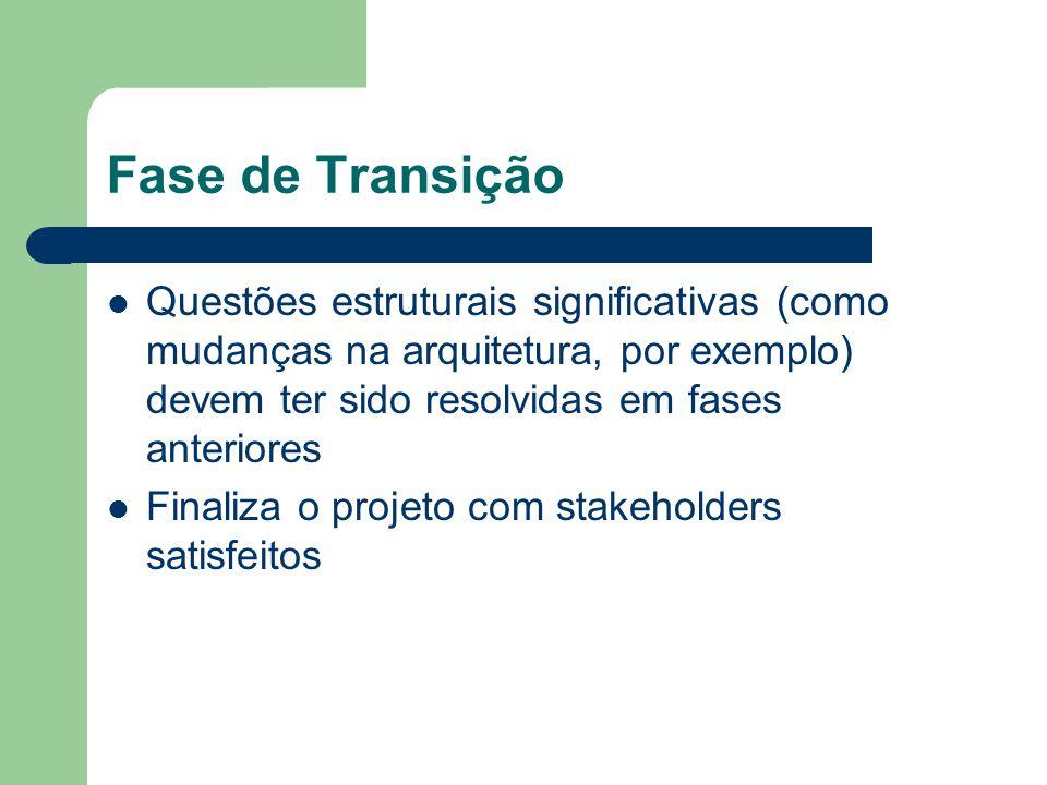 Fase de Transição Questões estruturais significativas (como mudanças na arquitetura, por exemplo) devem ter sido resolvidas em fases anteriores Finaliza o projeto com stakeholders satisfeitos