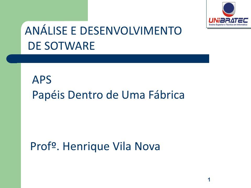 APS Papéis Dentro de Uma Fábrica ANÁLISE E DESENVOLVIMENTO DE SOTWARE Profº. Henrique Vila Nova 1