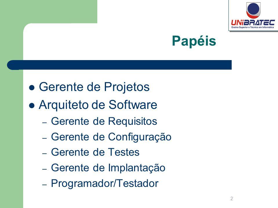Papéis Gerente de Projetos Arquiteto de Software – Gerente de Requisitos – Gerente de Configuração – Gerente de Testes – Gerente de Implantação – Prog