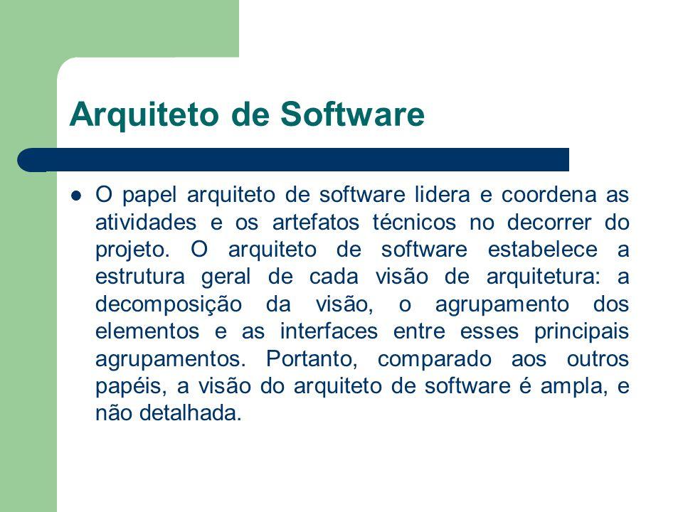 Arquiteto de Software O papel arquiteto de software lidera e coordena as atividades e os artefatos técnicos no decorrer do projeto. O arquiteto de sof