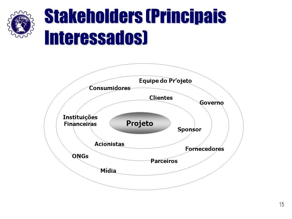 15 Stakeholders (Principais Interessados) Projeto Clientes Sponsor Consumidores Acionistas Parceiros Instituições Financeiras Governo Mídia Fornecedor