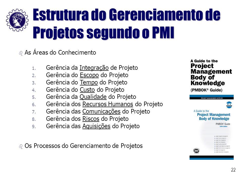 22 b As Áreas do Conhecimento b Os Processos do Gerenciamento de Projetos Estrutura do Gerenciamento de Projetos segundo o PMI 1. Gerência da Integraç
