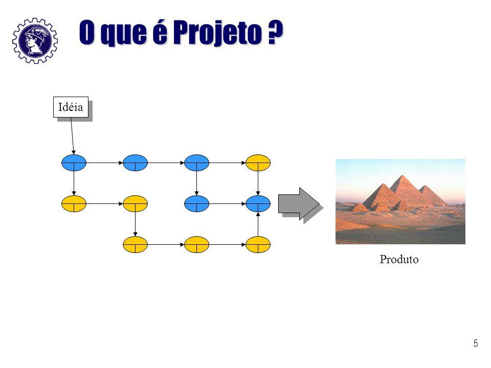 6 PMBoK: Um projeto é um empreendimento singular e temporário com o objetivo de desenvolver um produto ou serviço.