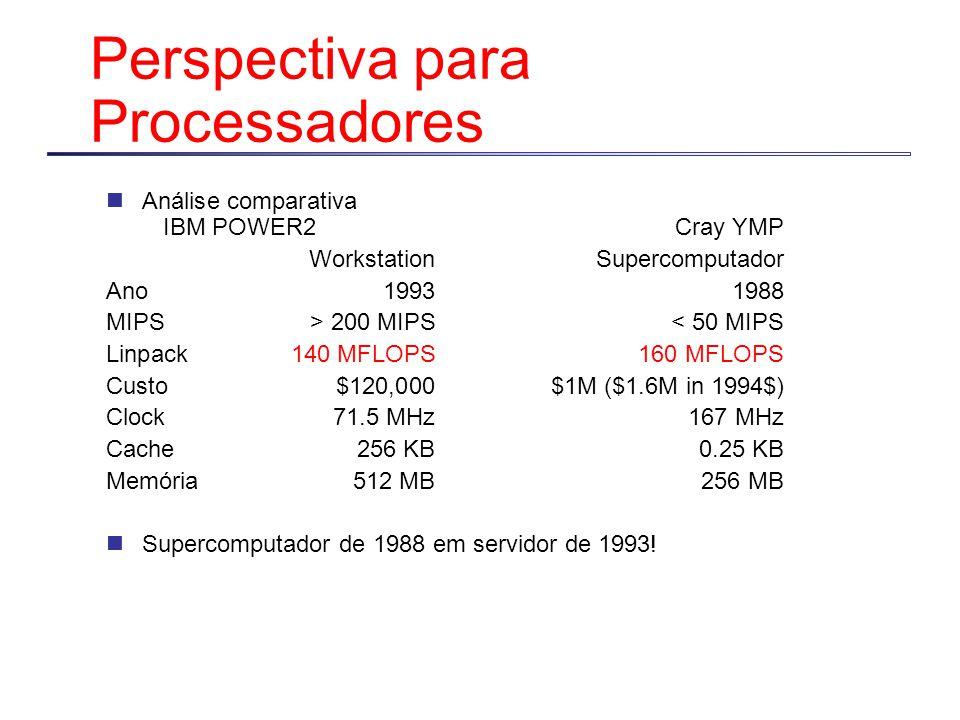 Perspectiva para Processadores Análise comparativa IBM POWER2 Cray YMP Workstation Supercomputador Ano19931988 MIPS> 200 MIPS< 50 MIPS Linpack140 MFLOPS160 MFLOPS Custo$120,000$1M ($1.6M in 1994$) Clock71.5 MHz167 MHz Cache256 KB0.25 KB Memória512 MB256 MB Supercomputador de 1988 em servidor de 1993!
