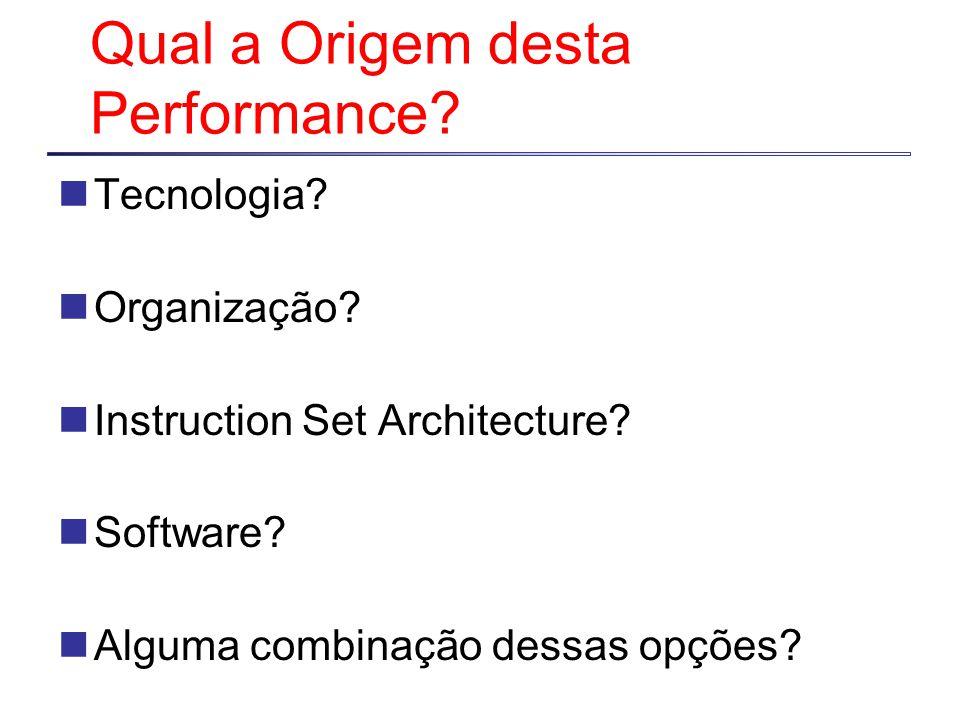 Qual a Origem desta Performance.Tecnologia. Organização.