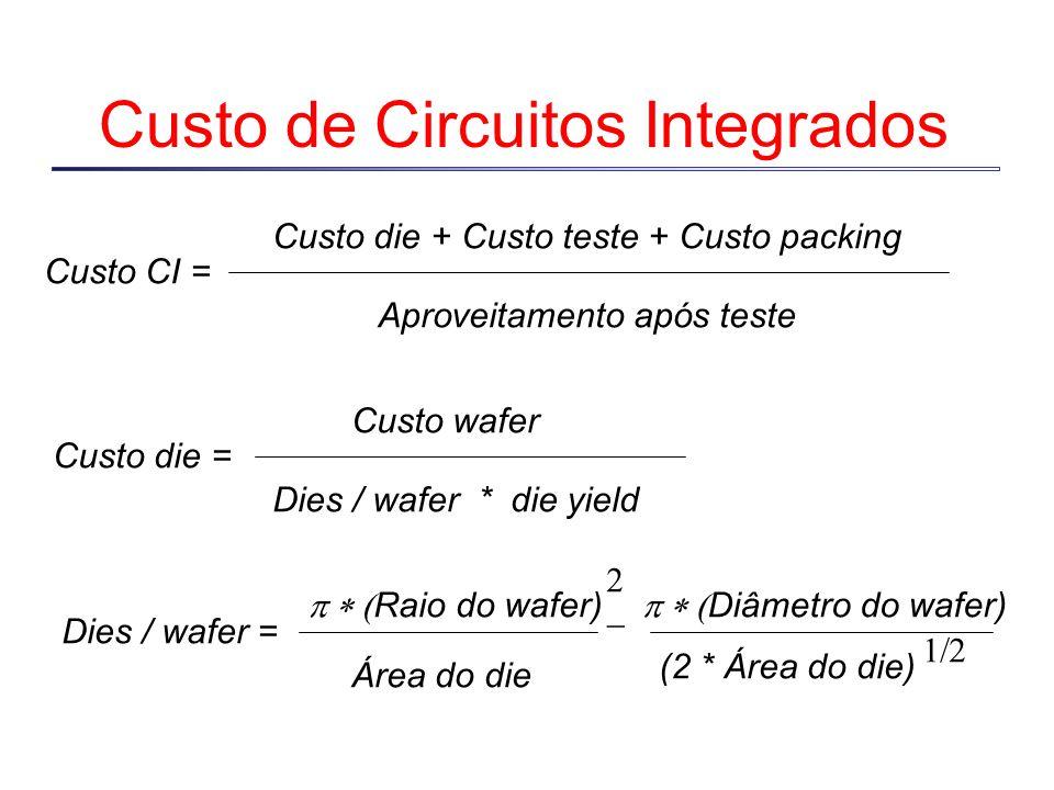 Custo de Circuitos Integrados Custo CI = Custo die + Custo teste + Custo packing Aproveitamento após teste Custo die = Custo wafer Dies / wafer * die yield Dies / wafer =  Raio do wafer)  Área do die   Diâmetro do wafer) (2 * Área do die) 