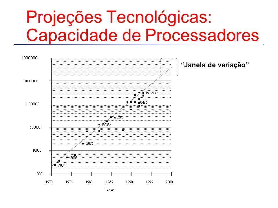 Previsões Tecnológicas (Resumo) CapacidadeVelocidade Lógica4x em 3-4 anos2x em 3 anos DRAM4x em 3-4 anos1.4x em 10 anos Disco2x em 1 ano1.4x em 10 anos Até mesmo durante a vida útil do processador (2 anos) os avanços tem que ser levados em conta Crescimentos não são lineares (ex: DRAMs)
