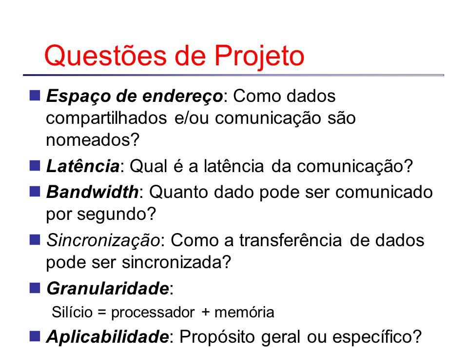 Questões de Projeto Espaço de endereço: Como dados compartilhados e/ou comunicação são nomeados.