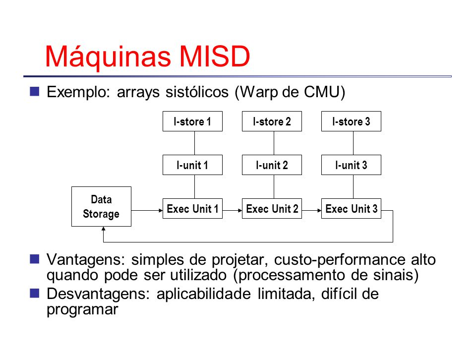 Máquinas MISD Exemplo: arrays sistólicos (Warp de CMU) Vantagens: simples de projetar, custo-performance alto quando pode ser utilizado (processamento de sinais) Desvantagens: aplicabilidade limitada, difícil de programar I-store 1 I-unit 1 Exec Unit 1 I-store 2 I-unit 2 Exec Unit 2 I-store 3 I-unit 3 Exec Unit 3 Data Storage