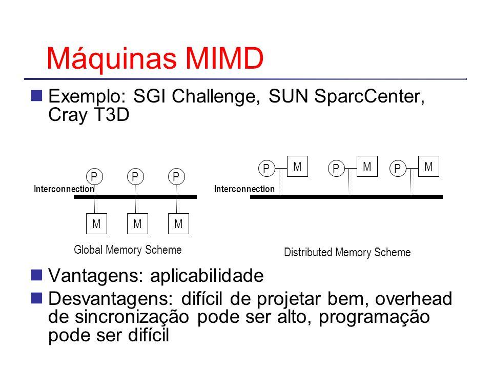 Máquinas MIMD Exemplo: SGI Challenge, SUN SparcCenter, Cray T3D Vantagens: aplicabilidade Desvantagens: difícil de projetar bem, overhead de sincronização pode ser alto, programação pode ser difícil P M P M P M Interconnection P M P M P M Global Memory Scheme Distributed Memory Scheme