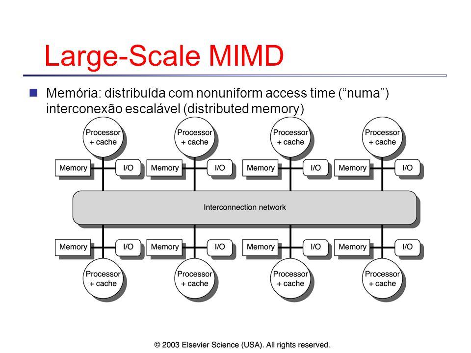 Large-Scale MIMD Memória: distribuída com nonuniform access time ( numa ) interconexão escalável (distributed memory)