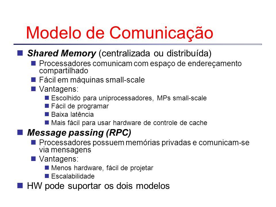 Modelo de Comunicação Shared Memory (centralizada ou distribuída) Processadores comunicam com espaço de endereçamento compartilhado Fácil em máquinas small-scale Vantagens: Escolhido para uniprocessadores, MPs small-scale Fácil de programar Baixa latência Mais fácil para usar hardware de controle de cache Message passing (RPC) Processadores possuem memórias privadas e comunicam-se via mensagens Vantagens: Menos hardware, fácil de projetar Escalabilidade HW pode suportar os dois modelos