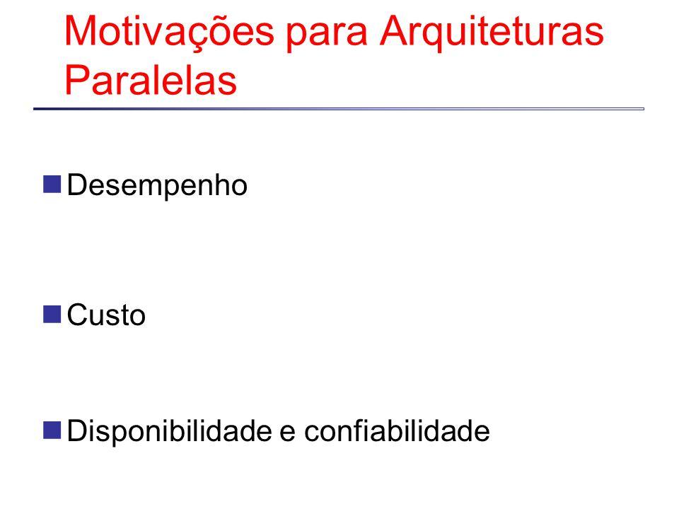 Motivações para Arquiteturas Paralelas Desempenho Custo Disponibilidade e confiabilidade