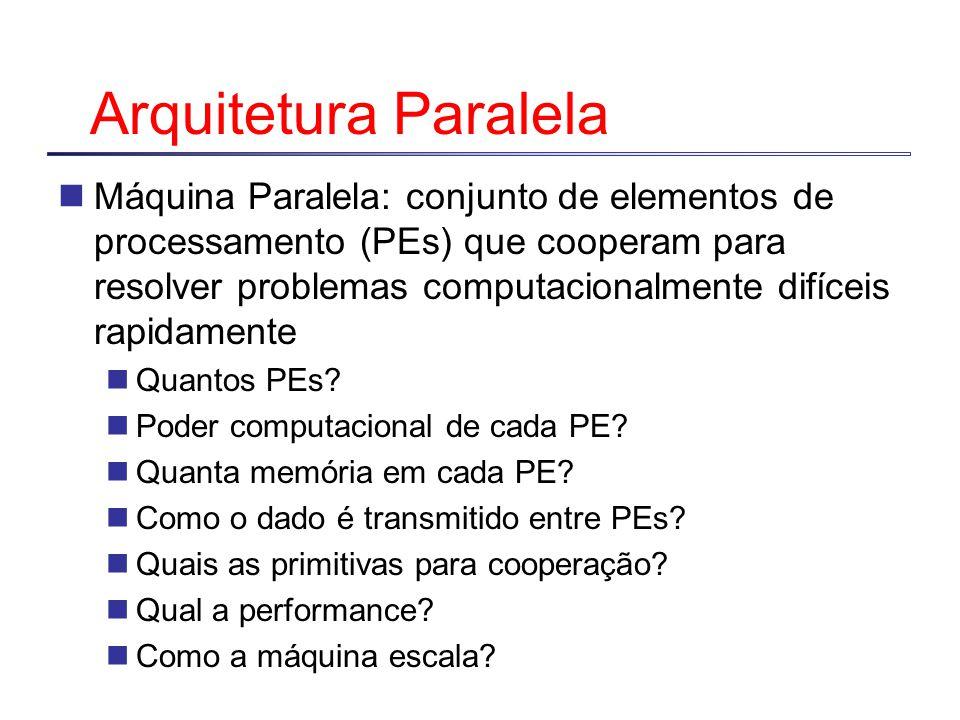 Arquitetura Paralela Máquina Paralela: conjunto de elementos de processamento (PEs) que cooperam para resolver problemas computacionalmente difíceis rapidamente Quantos PEs.