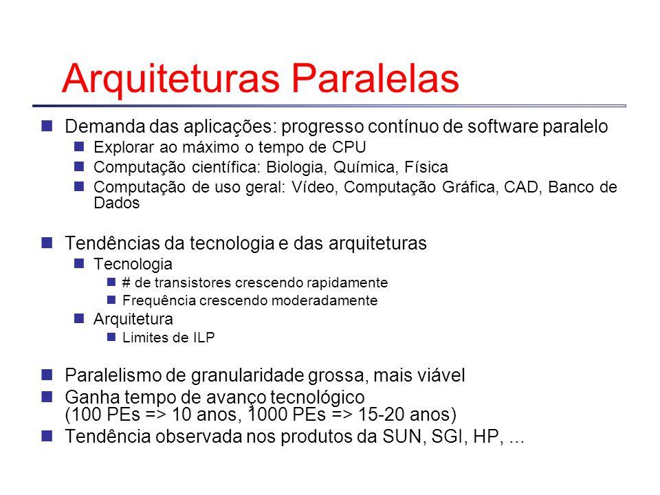 Arquiteturas Paralelas Demanda das aplicações: progresso contínuo de software paralelo Explorar ao máximo o tempo de CPU Computação científica: Biolog
