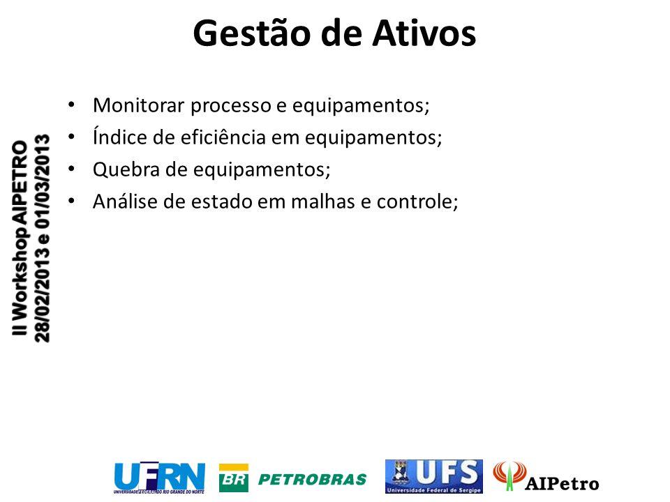 Gestão de Ativos Monitorar processo e equipamentos; Índice de eficiência em equipamentos; Quebra de equipamentos; Análise de estado em malhas e controle;