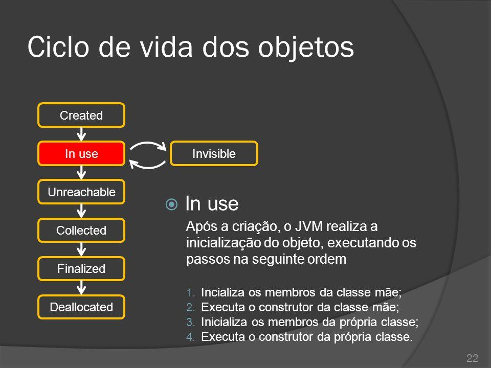 Ciclo de vida dos objetos  Invisible Ao longo da aplicação, o objeto pode- se tornar invisível.