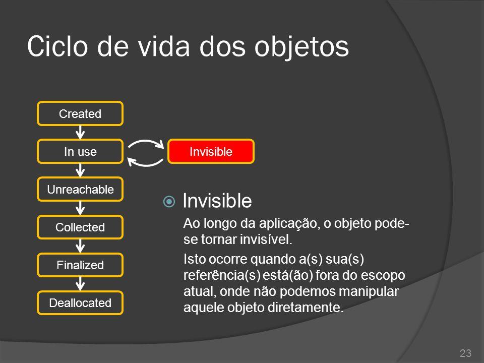 Ciclo de vida dos objetos  Unreachable Um objeto torna-se unreachable (inalcançável) quando não há mais nenhuma referência (variável) apontando para ele, tornando-se candidato a ser coletado.