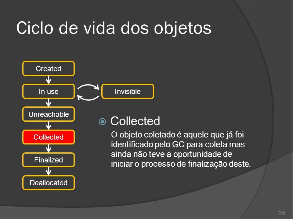 Ciclo de vida dos objetos  Finalized O objeto é considerado finalizado quando o GC já executou o seu método finalize(), mas ainda não desalocou o espaço de memória ocupado por este.
