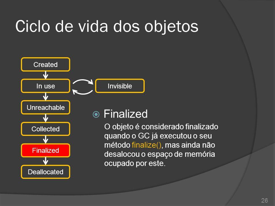 Ciclo de vida dos objetos  Deallocated Última etapa do ciclo de vida do objeto.