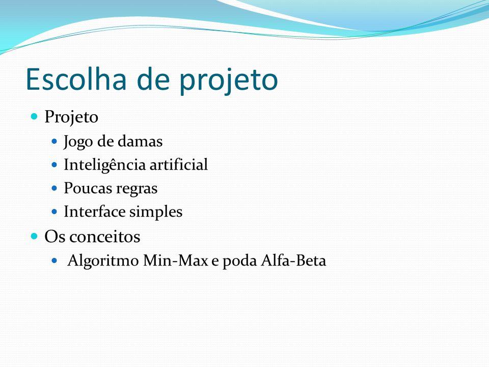 Escolha de projeto Projeto Jogo de damas Inteligência artificial Poucas regras Interface simples Os conceitos Algoritmo Min-Max e poda Alfa-Beta