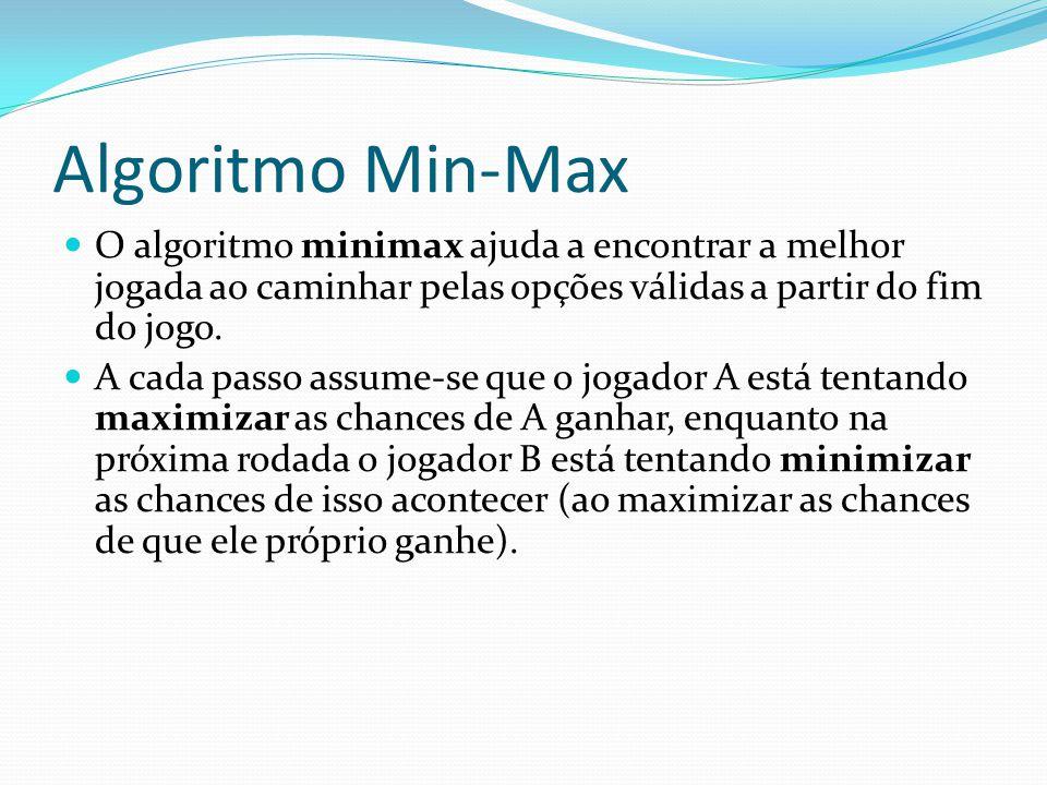 Algoritmo Min-Max O algoritmo minimax ajuda a encontrar a melhor jogada ao caminhar pelas opções válidas a partir do fim do jogo. A cada passo assume-