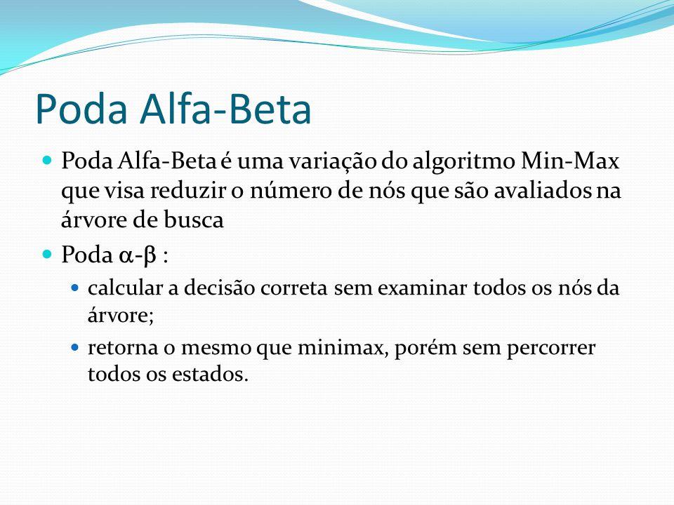Poda Alfa-Beta Poda Alfa-Beta é uma variação do algoritmo Min-Max que visa reduzir o número de nós que são avaliados na árvore de busca Poda  -  : c